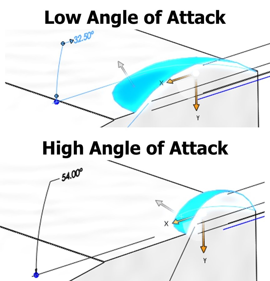 Snap Fit Angle of Attack