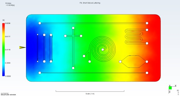 Natech Microfluidics Chip Mold Flow Analysis